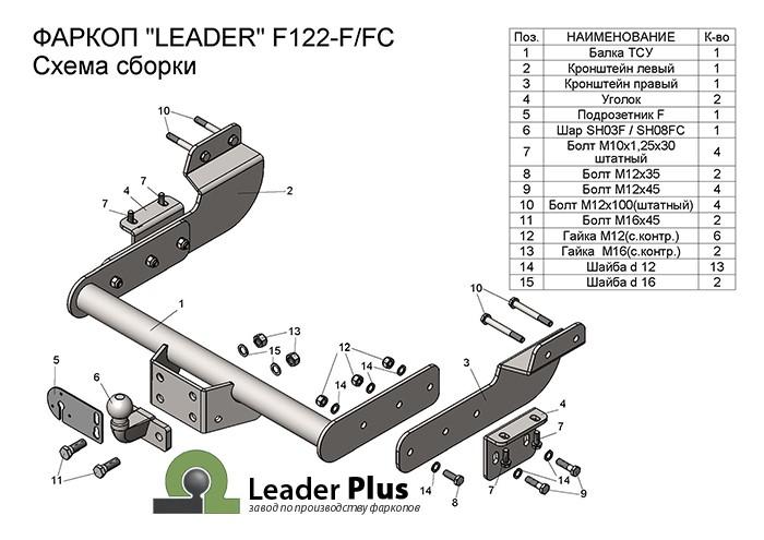 Фаркоп F122-FC для FORD TRANSIT (фургон) 2014 — …